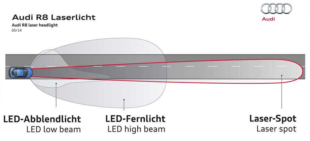 laser_diagram_1